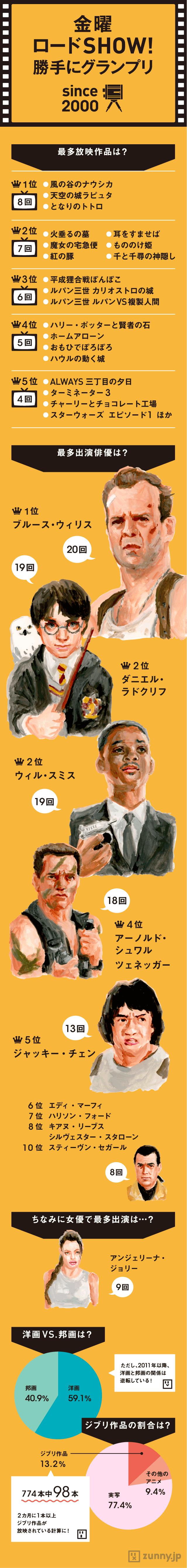 ZUNNY024